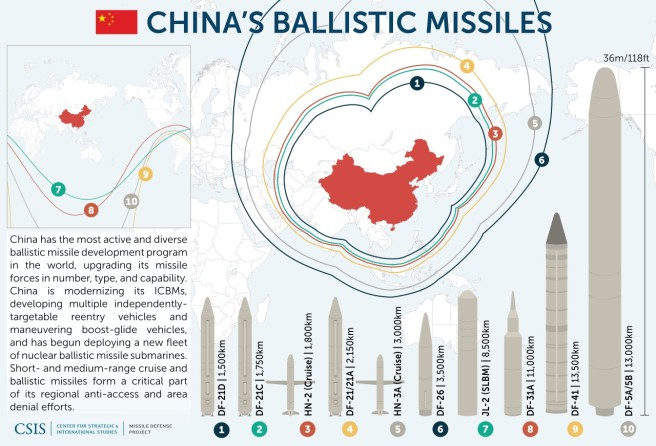 Chinese-Missiles.jpg