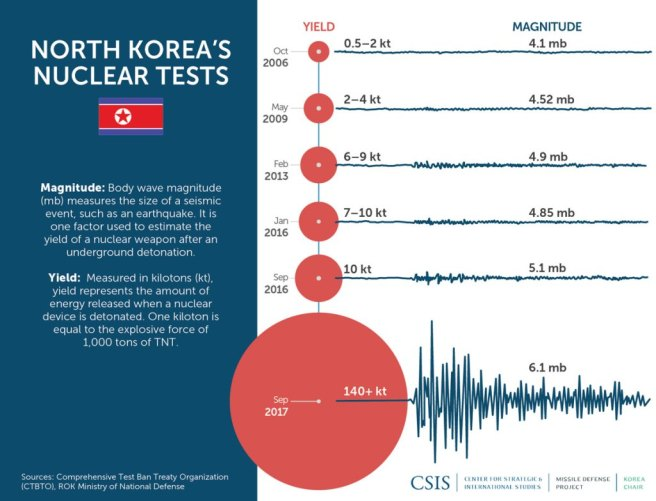 North-Korea-Nuclear-Test_V1_reduced