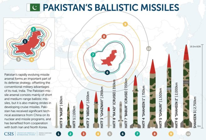 PakistanMissiles1-1-1024x698.jpg